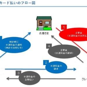 札幌市水道局クレジットカード払い仕組み