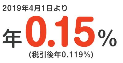 イオン銀行の普通貯金金利がお得になる!
