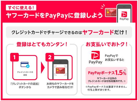 Yahoo!のクレジットカード ヤフーカードの特徴や審査基準・口コミを解説!【専業主婦・アルバイトもOK】