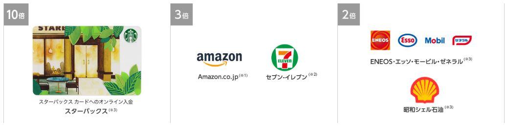 Amazon・セブンイレブンでポイント3倍