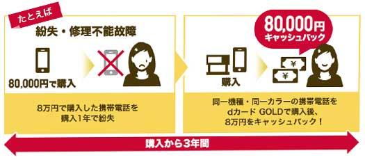 ドコモの携帯の故障や紛失を10万円まで補償!
