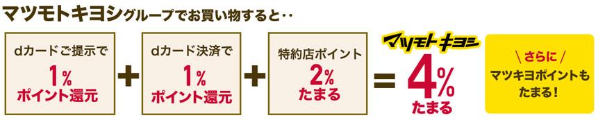 マツモトキヨシでも4%貯まる!
