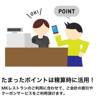 MKポイントサービス