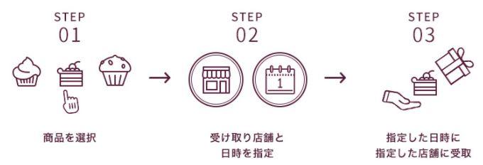 シャトレーゼWeb予約
