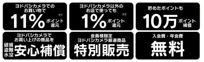 ヨドバシカメラで最大11%還元