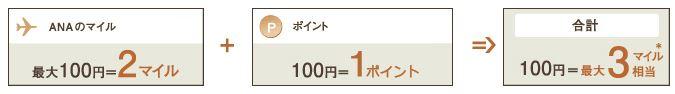 ANAグルメマイル参加のお店なら100円で最大3マイル相当貯まる!