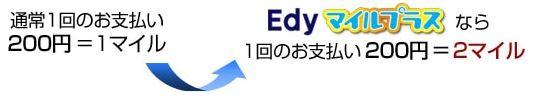 Edyマイルプラス