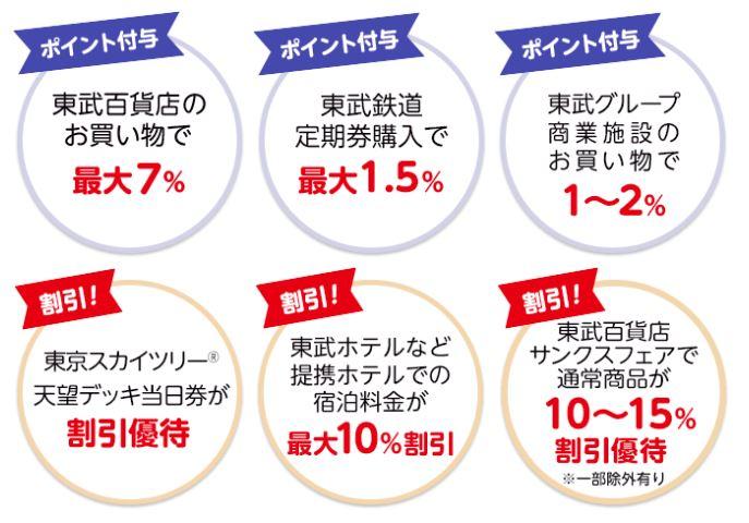 東武百貨店で最大7%