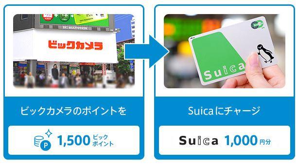 さらにビックポイントはSuicaにチャージ可能!