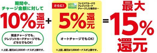 FamiPayにチャージで最大15%還元キャンペーン中!