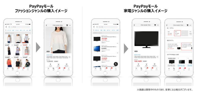 PayPayモールのイメージ画