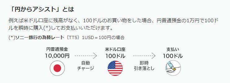 円からアシスト