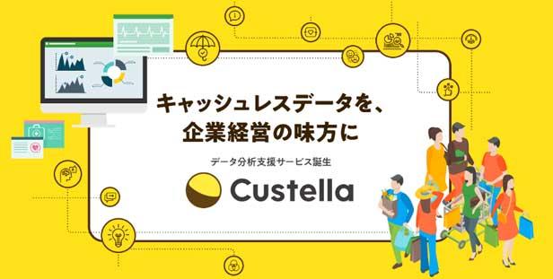 三井住友カードデータ分析支援サービス「custella(カステラ)」を提供開始!
