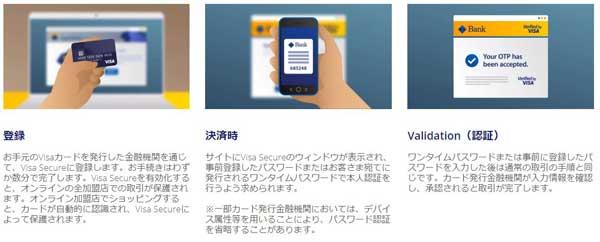 VISA認証システム