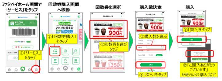 回数券サービスも1月14日(火)より開始