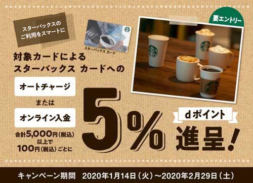 【dカード特約店】スターバックス カードキャンペーン【2020年2月29日まで】